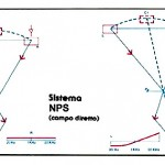 NPS system
